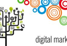Photo of Types Of Digital Marketing